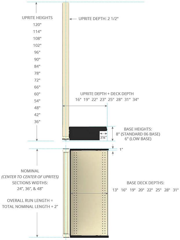 Wall Gondola Dimensions
